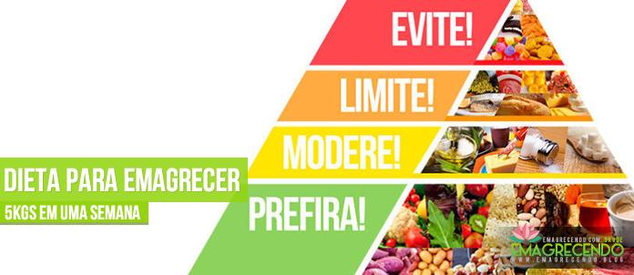 Dieta para Emagrecer → Perca 5Kgs em uma semana